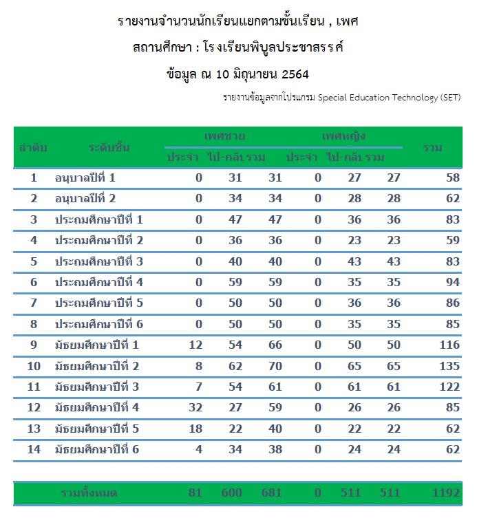 student_static_10062564